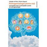 Psihogenealogia pentru toti - Isabelle de Roux, Karine Segard, editura Philobia
