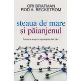 Steaua De Mare Si Paianjenul - Ori Brafman, Rod A. Beckstrom, editura All