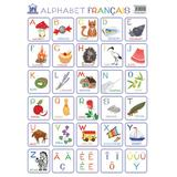 Alfabetul ilustrat al limbii franceze. Plansa, editura Didactica Publishing House