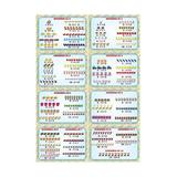 Set planse Scaderea cu 0-10 (8 planse), editura Ars Libri