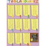 Tabla adunarii + Tabla scaderii, editura Carta Atlas