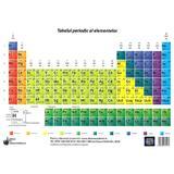 Plansa tabelul periodic al elementelor