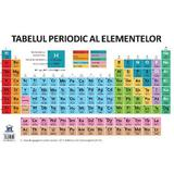 Plansa: Tabelul periodic al elementelor, editura Didactica Publishing House