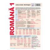 Plansa Romana 1. Limba romana: Morfologia 1, editura Booklet