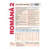 Plansa Romana 2. Limba romana: Morfologia 2, editura Booklet