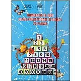 28 Planse - Numeratia (0-100) clasa pregatitoare si cls 1, editura Ars Libri