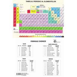 Tabelul Periodic al elementelor, editura Carta Atlas