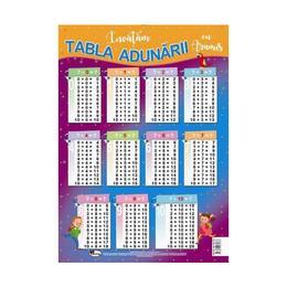 Invatam tabla adunarii - Plansa A4, editura Aramis