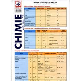Chimie pentru clasele 7-12 - Pliant, editura Booklet