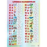 Plansa literele alfabetului, editura Ars Libri
