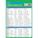 Limba engleza: Verbul, editura Booklet