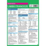 Gramatica limbii franceze, editura Booklet