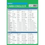 Limba engleza: Timpuri verbale, editura Booklet