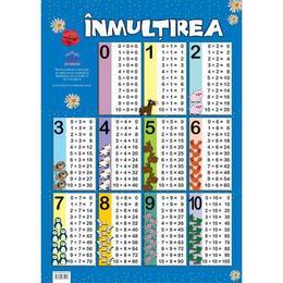 plansa-tabla-inmultirii-editura-didactica-publishing-house-1.jpg