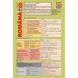 Plansa Limba romana clasa 8, editura Booklet