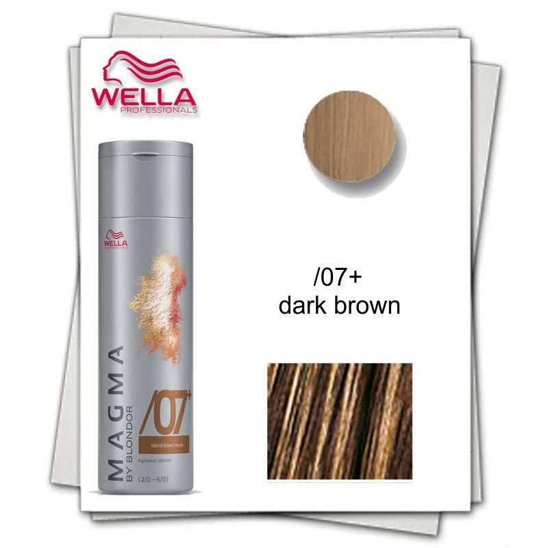 Pudra Nuantatoare pentru Suvite - Wella Professionals Magma by Blondor /07 + Pigmented Lightener 120 gr imagine produs